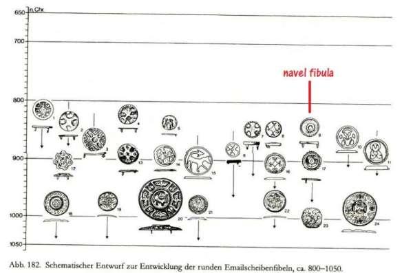 fibula-800